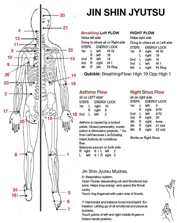 integrativeenergymedicine com  resources  images  jsjbreathing jpg