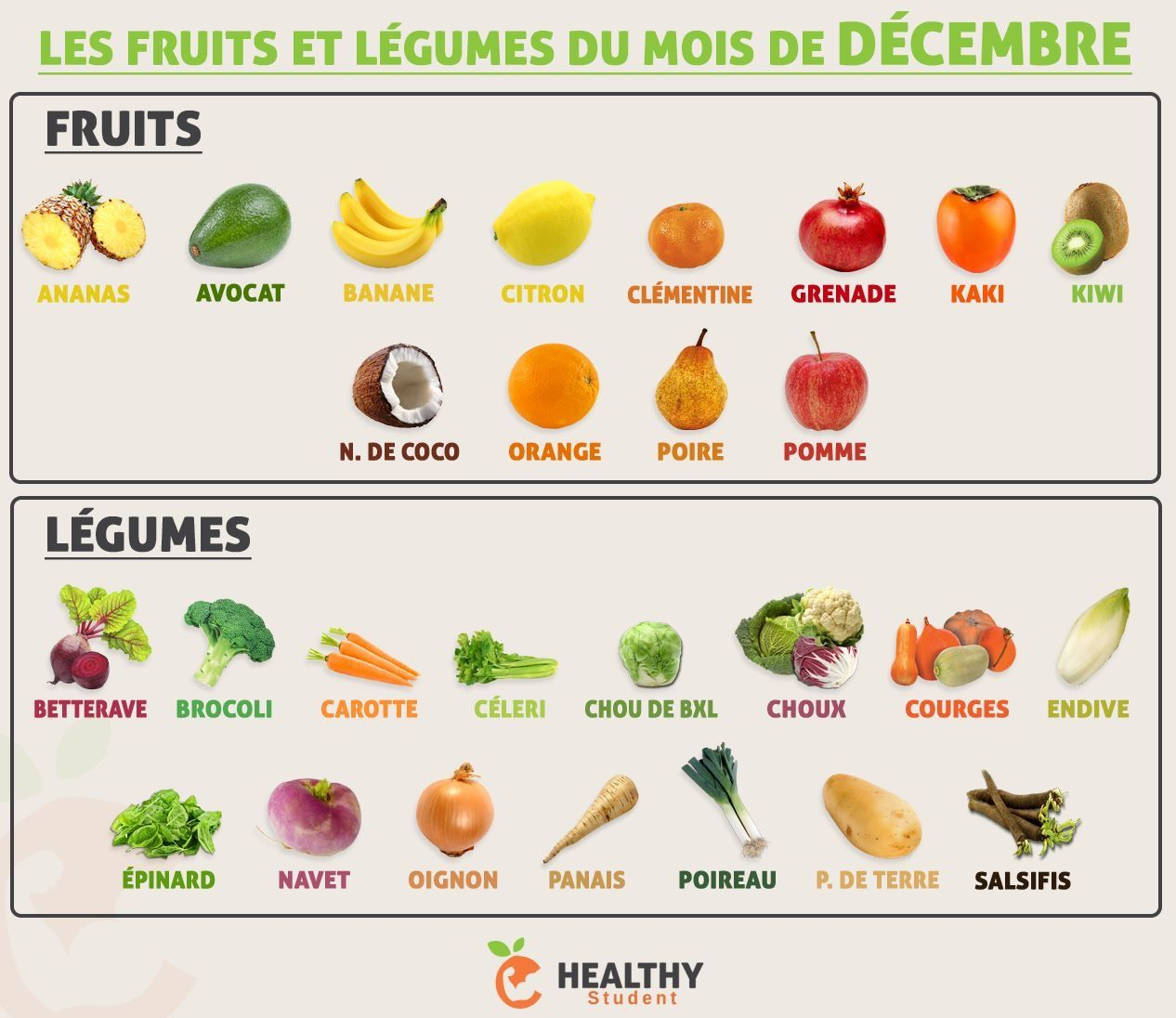 petit calendrier des fruits et l gumes du mois de d cembre healthy student pour me suivre. Black Bedroom Furniture Sets. Home Design Ideas