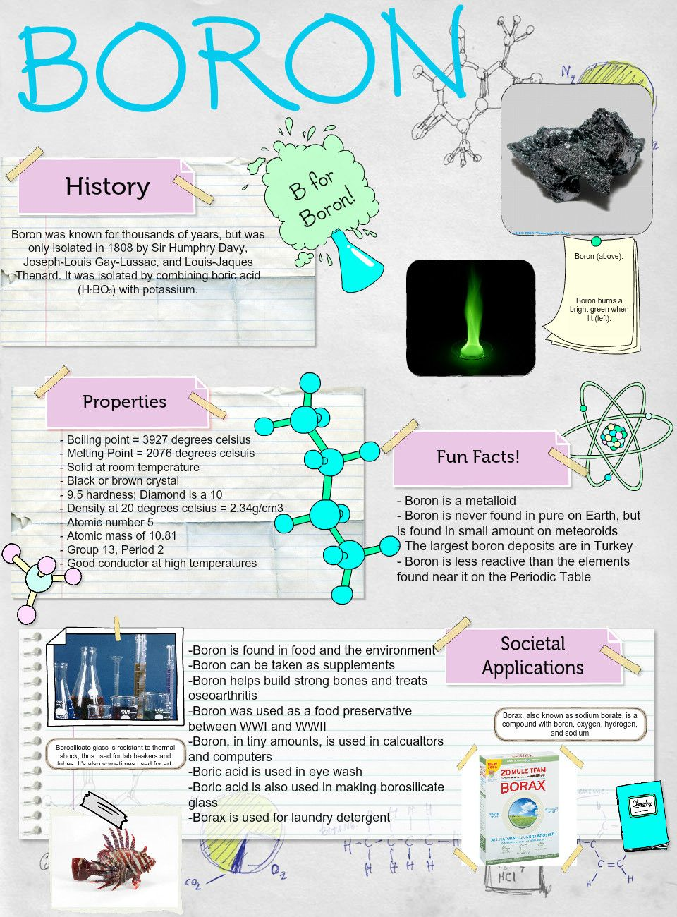 Pin by Marianne Rieske on Sciences Earth science lessons