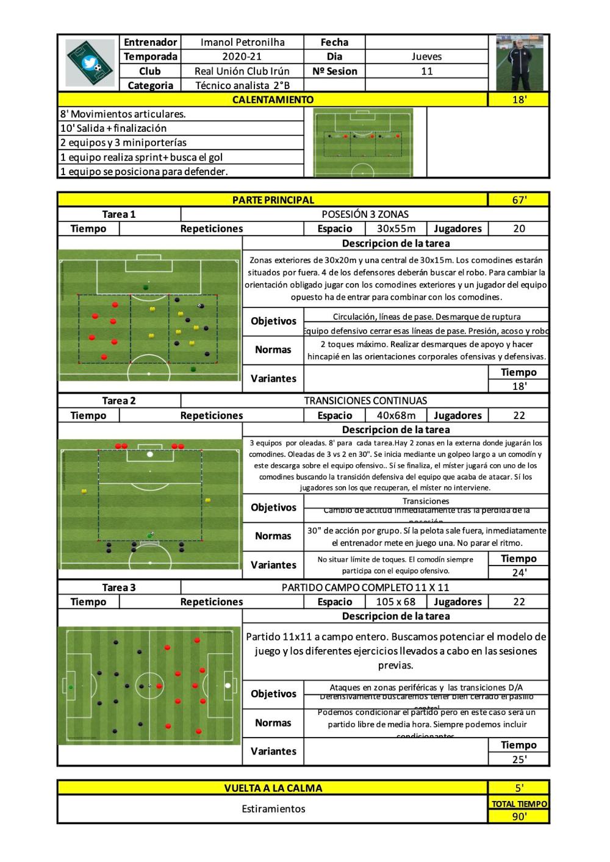 75 Ideas De Artículos Y Ejercicios Tácticos De Fútbol Fútbol Ejercicios Tactico