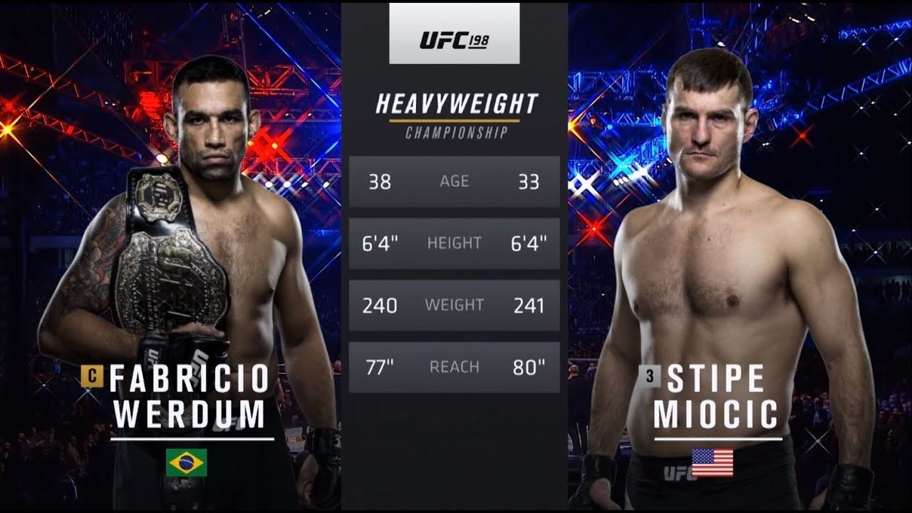 UFC 241 Full Replay Video Result (With images) Ufc