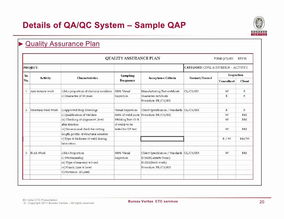 Construction Quality Control Plan Template from i.pinimg.com