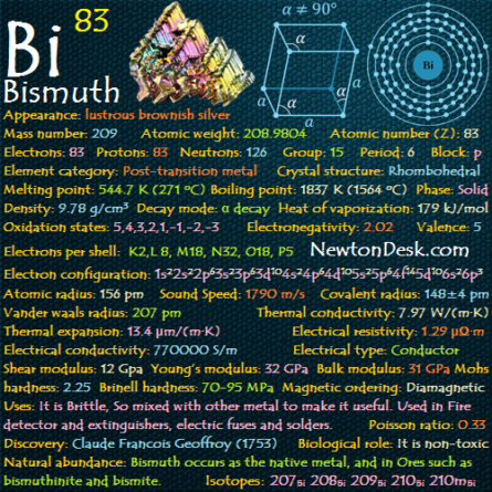 Bismuth Bi Element 83 Of Periodic Table Bismuth