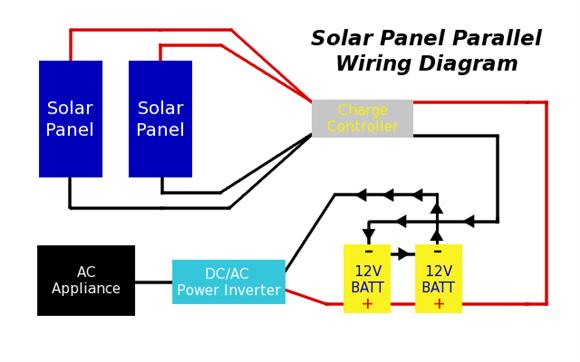 solar panel parallel wiring diagram solar panels energy stoves rh pinterest com