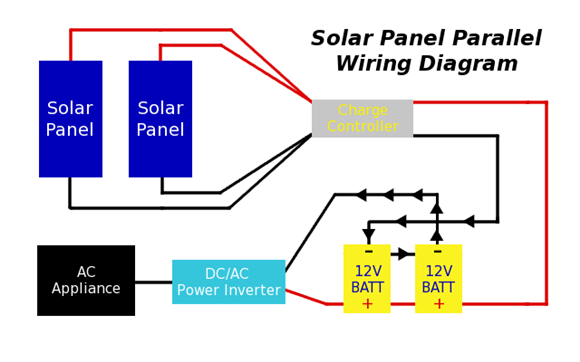 Solar Panel Parallel Wiring Diagram | Solar Panels, Energy & Stoves on solar panel system wiring diagram, solar panels for homes wiring diagram, solar power system wiring diagram,