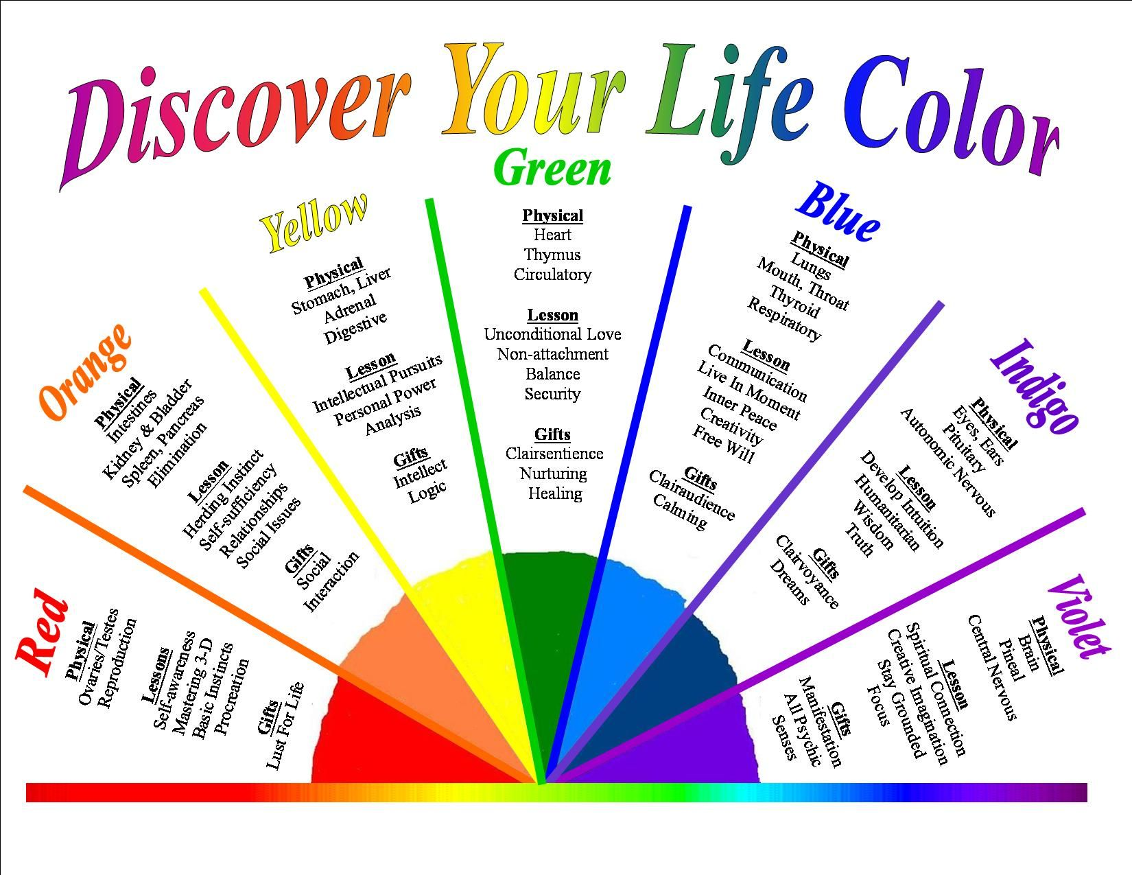 Mood ring color chart and meanings mood rings turquoise and color mood ring color chart and meanings mood rings turquoise and color meanings nvjuhfo Gallery