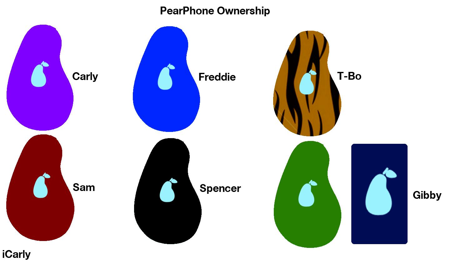 Pear Company Random Pear Icarly Phone