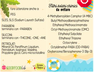 Sotto questo sole: bambini e creme solari - Good Food LabGood Food Lab