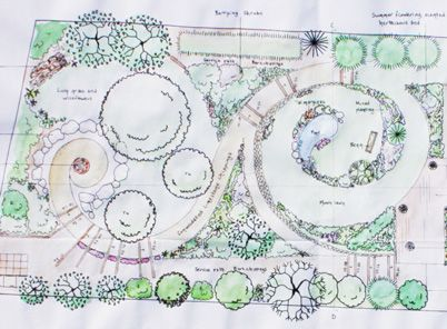 planninggarden design on sloping garden layout plan the layout plan details most aspects of the - Garden Design Layout Plans