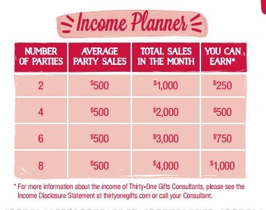 http://www.mythirtyone.com/bethesmith and click on Join my team for more information  http://www.mythirtyone.com/bethesmith