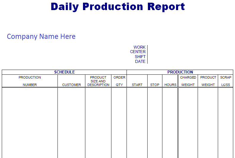 Daily Scheduling Production Report Spreadsheet Format