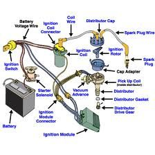 ignition control module wiring diagram - jeep cherokee forum | jeep  cherokee, jeep, ignite  pinterest
