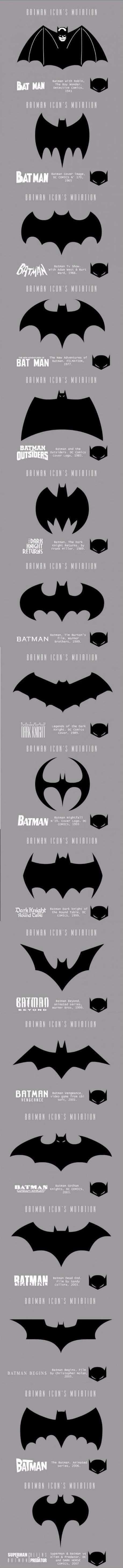 The evolution of Batman logo