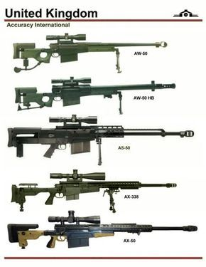 Accuracy International Sniper Rifle 50 Caliber and Magnum 338 | Le