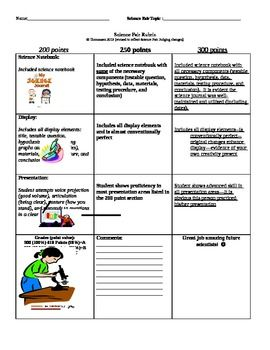 Science project diagram rubric auto electrical wiring diagram here s a science fair rubric for use in upper elementary grades rh pinterest com magazine project rubric science writing rubric ccuart Gallery