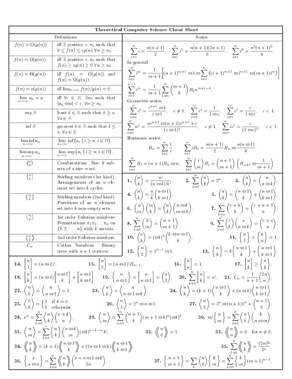 basic probability cheat sheet pdf