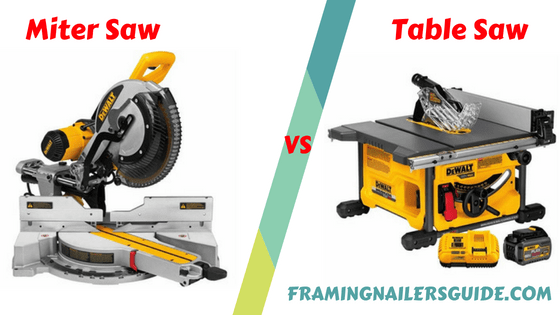 Table Saws Miter Saw Vs Table Saw Table Saw Miter Saw Mitered