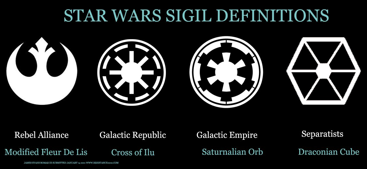 Star Wars Empire Logo Meaning Of Sigilslogos Used In Star Wars