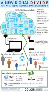 Image result for digital divide