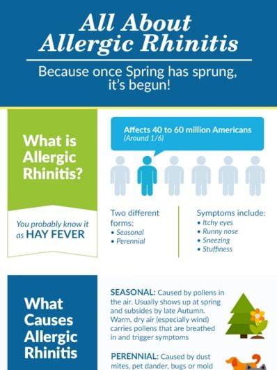What Is Allergic Rhinitis You May Call It Hay Fever Allergic Rhinitis Hay Fever Seasonal Allergies