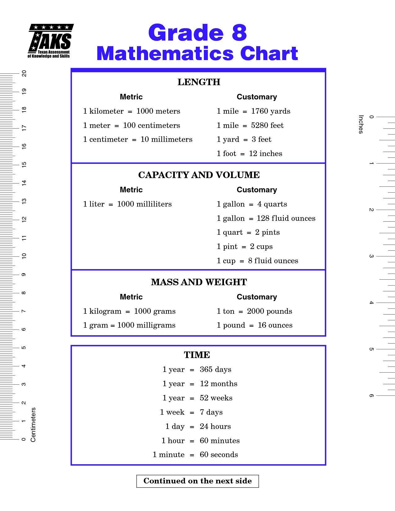 2nd Grade Math Worksheets Measurement 5 Free Math Worksheets Second Grade 2 Measu 2nd Grade Math Worksheets Free Printable Math Worksheets Free Math Worksheets