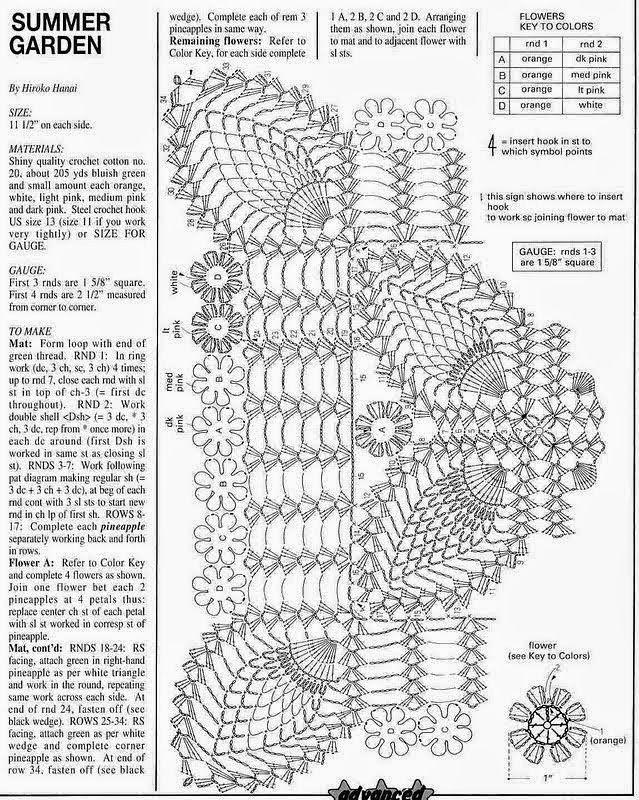 piñas tejidas a crochet paso a paso - Buscar con Google   crochet ...