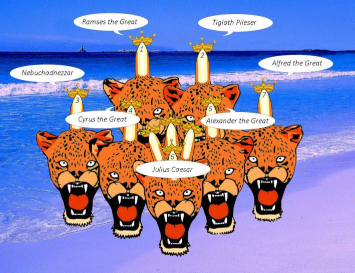 The Seven Heads In Revelation 17 Are Also Seven Kings Ramses The