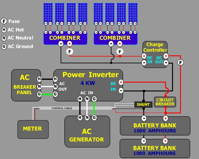 F A A Eb E F Adfc F C F B F on Solar Wiring Diagrams For Homes