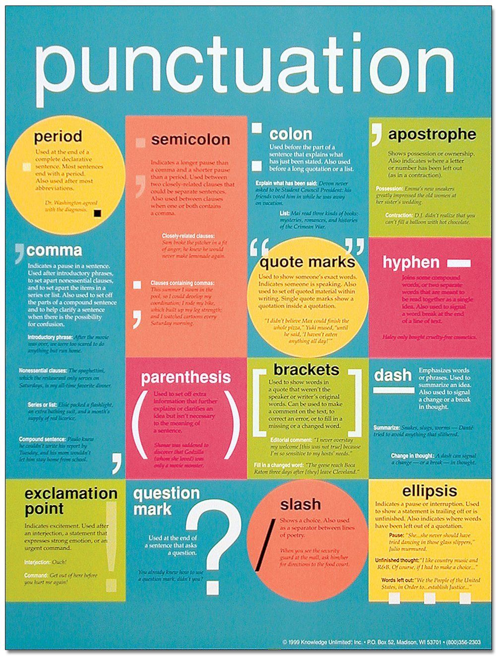 Amazon.com: Punctuation, All-In-One Language Arts Poster ...