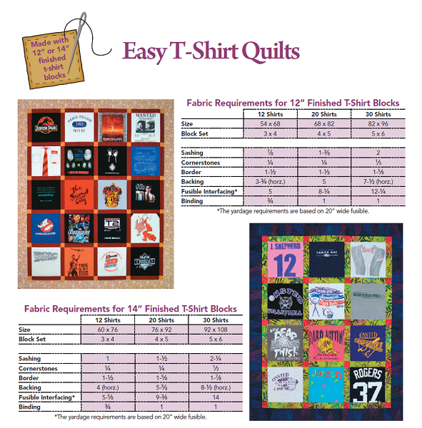 Free T-Shirt Quilt Instructions | Easy T-Shirt Quilts | cdafts ... : interfacing for t shirt quilts - Adamdwight.com