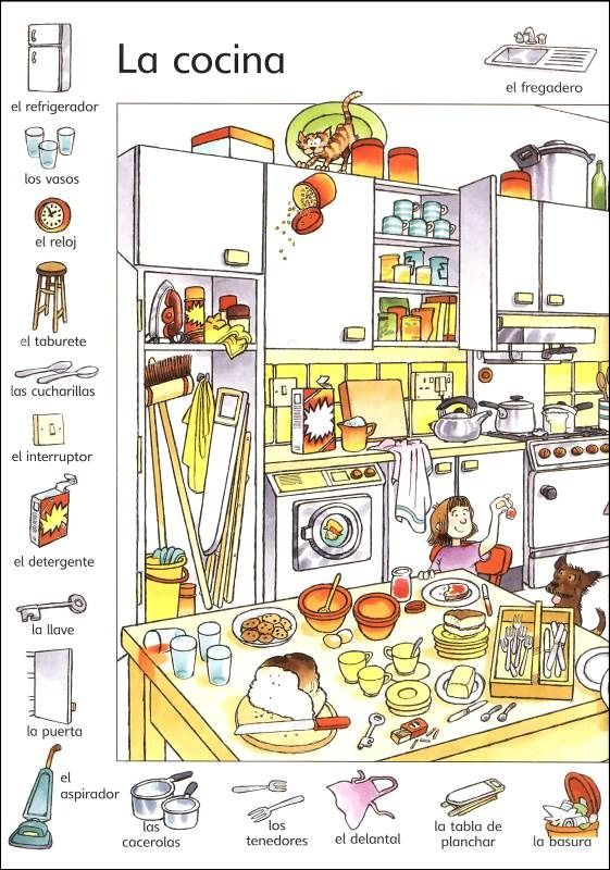 Vocabulario de la cocina ele pinterest vocabulario for Vocabulario cocina frances