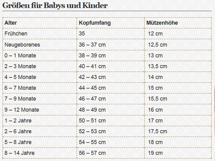 hat sizes for small children and babies giving circumference and ...