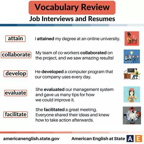 Resume Review Inspiration Pinhsbc On English Words And Definitions  Pinterest  English