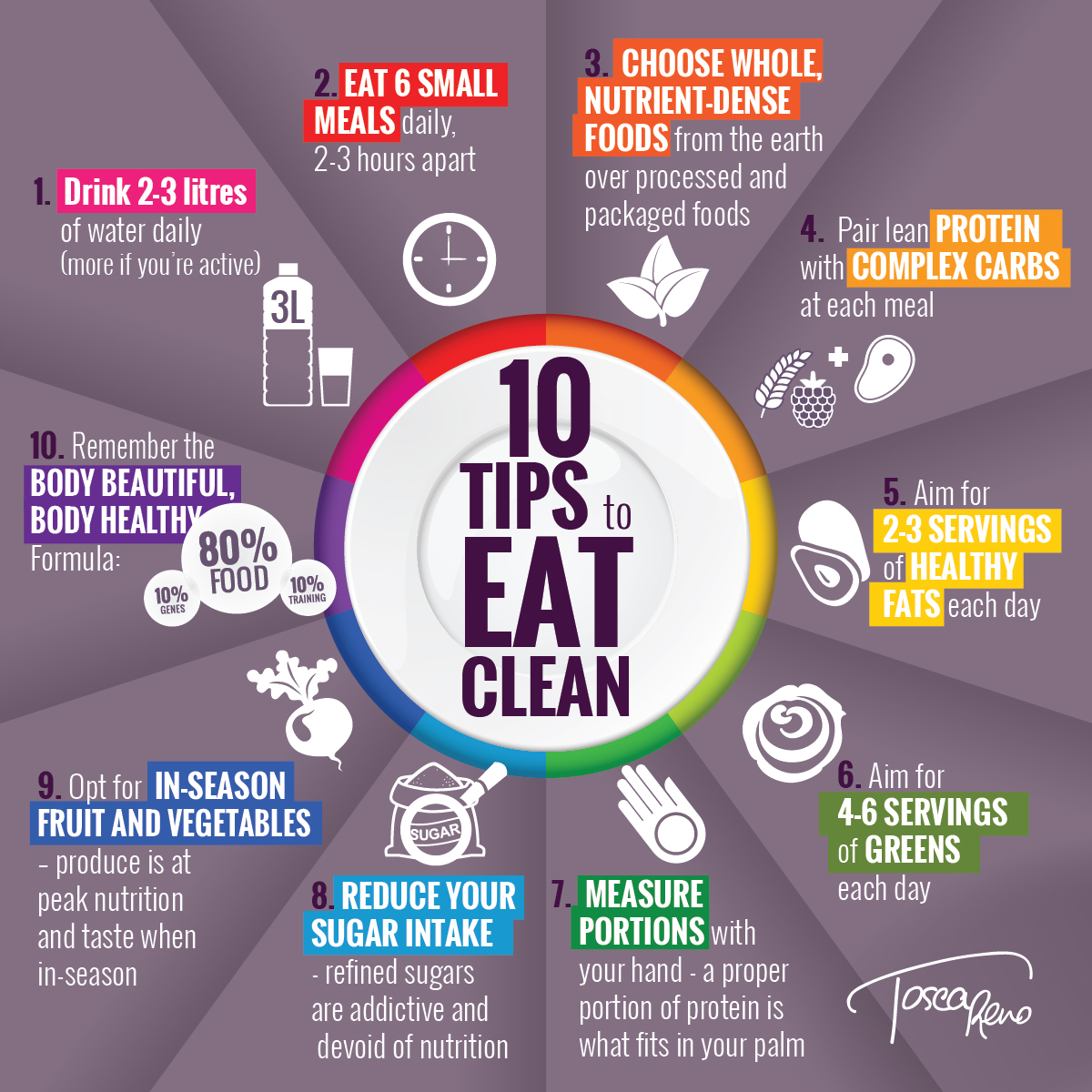 How to Eat Clean: 10 Tips for Healthy Weight Loss