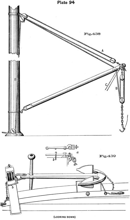 Plate 94, Fig 438-439. Derrick setup and catted anchor