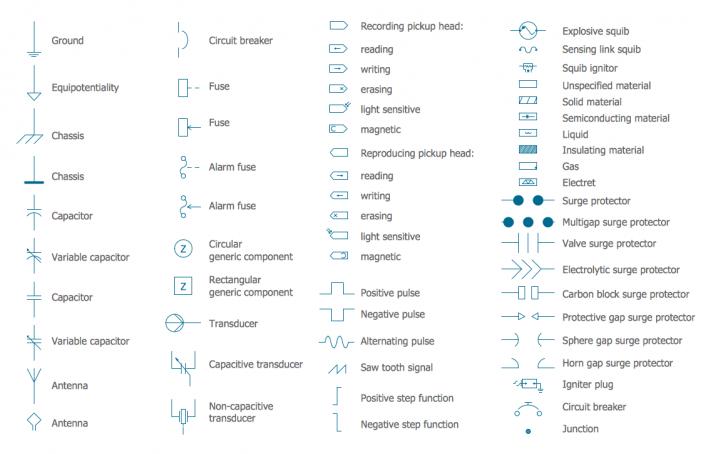 [QMVU_8575]  Wiring Diagram Symbols Legend - bookingritzcarlton.info | Electrical symbols,  Electrical wiring diagram, Electrical diagram | International Wiring Diagram Symbols |  | Pinterest