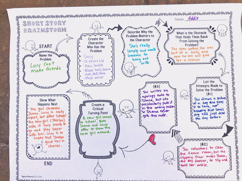 seven steps story graph template