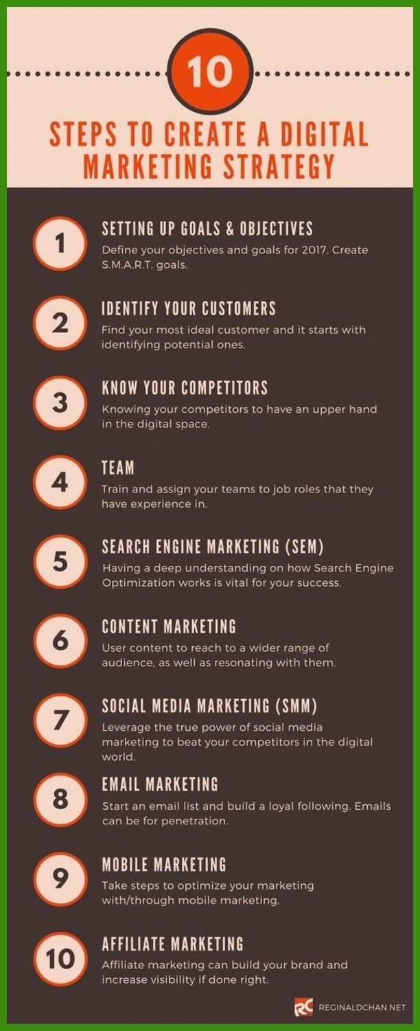 Top 10 Internet Marketing Trends for 2011   Video ...