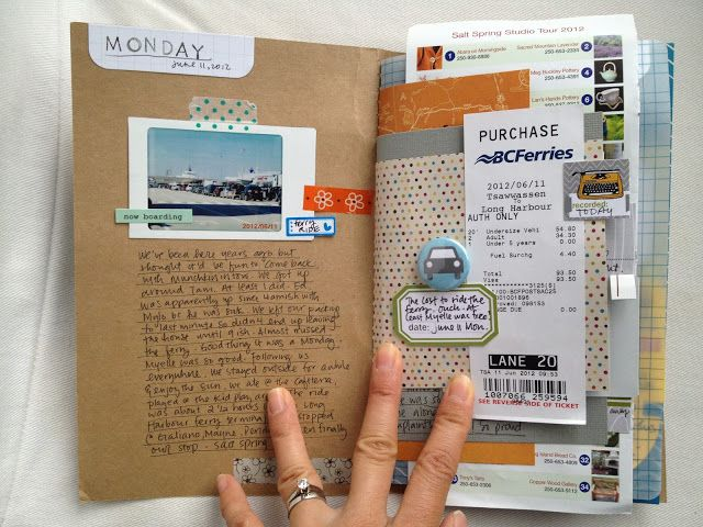 Travel smashbook create a mini scrapbook while on for Ideas for mini vacations