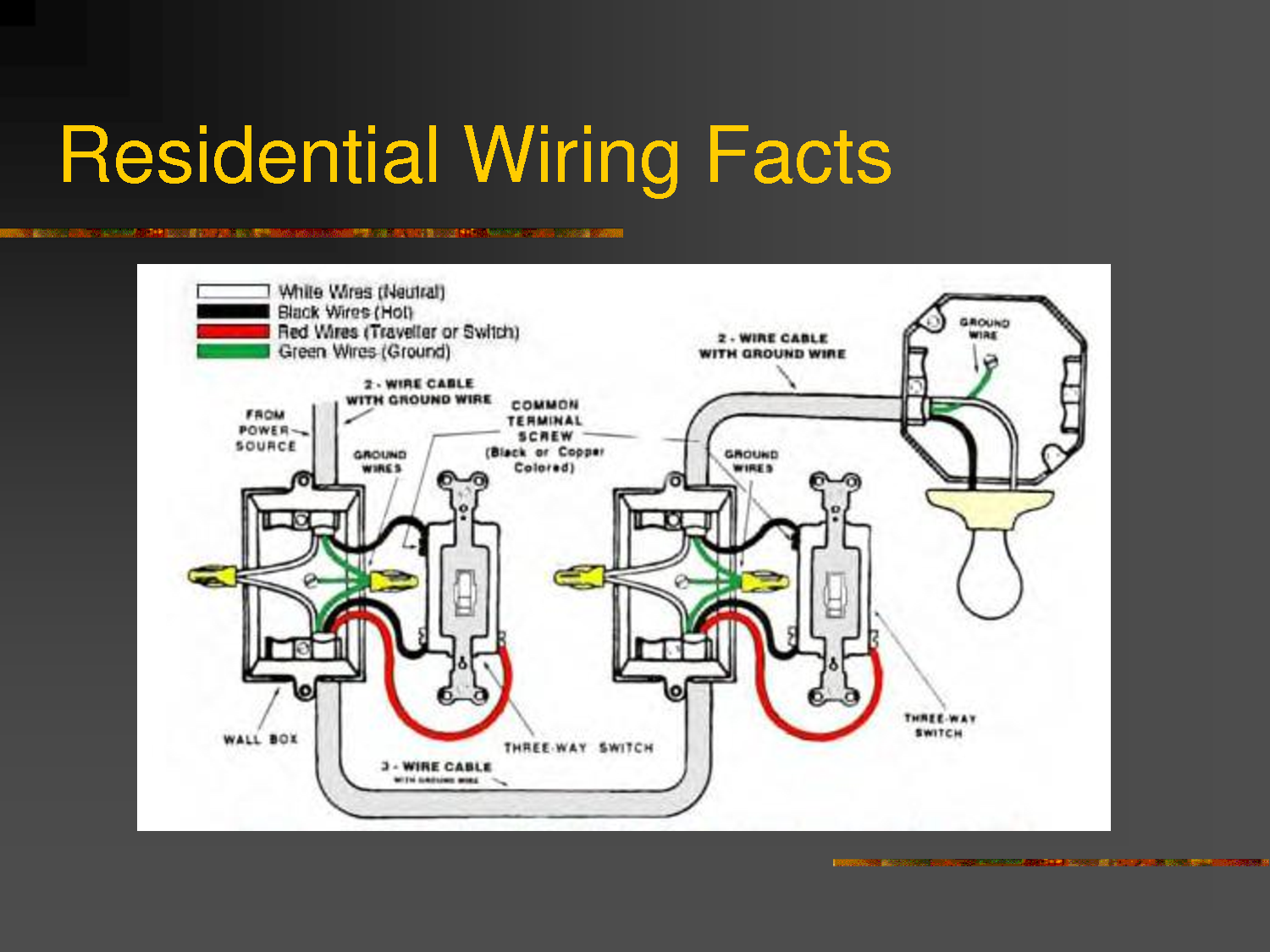 4 best images of residential wiring diagrams house electrical rh pinterest com Residential Wiring Color Codes residential wiring neutral and ground