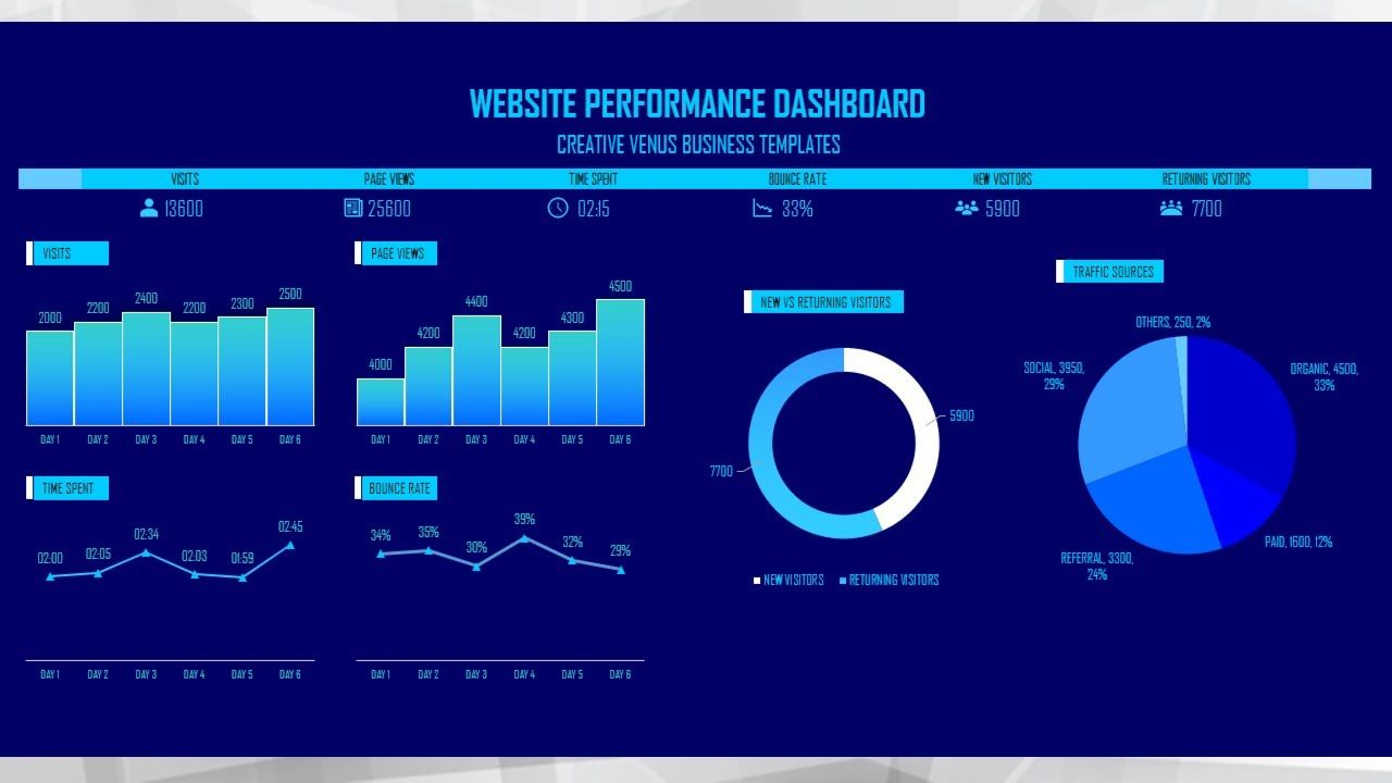 Excel Training How To Create Beautiful Analytics Dashboard