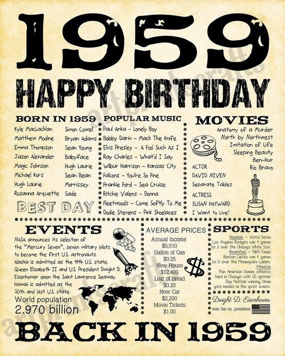 1959, Fun Facts 1959, 61st Birthday, for Husband, Gift for