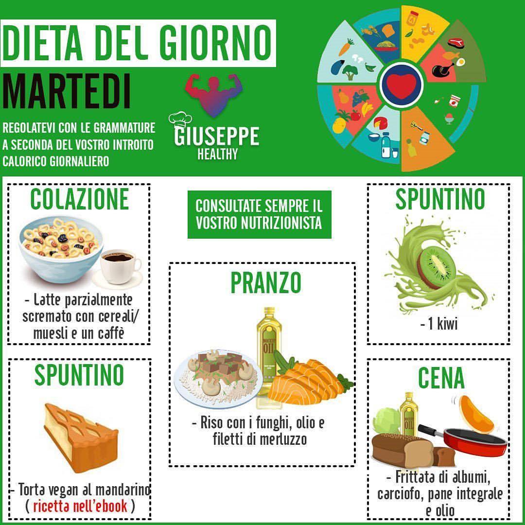 """Giuseppe Healthy on Instagram: """"SALVA IL POST 👆 . Oggi la """"dieta del giorno"""" comprende una colazione con latte e cereali , pranzo con riso , verdure e pesce magro come…"""""""