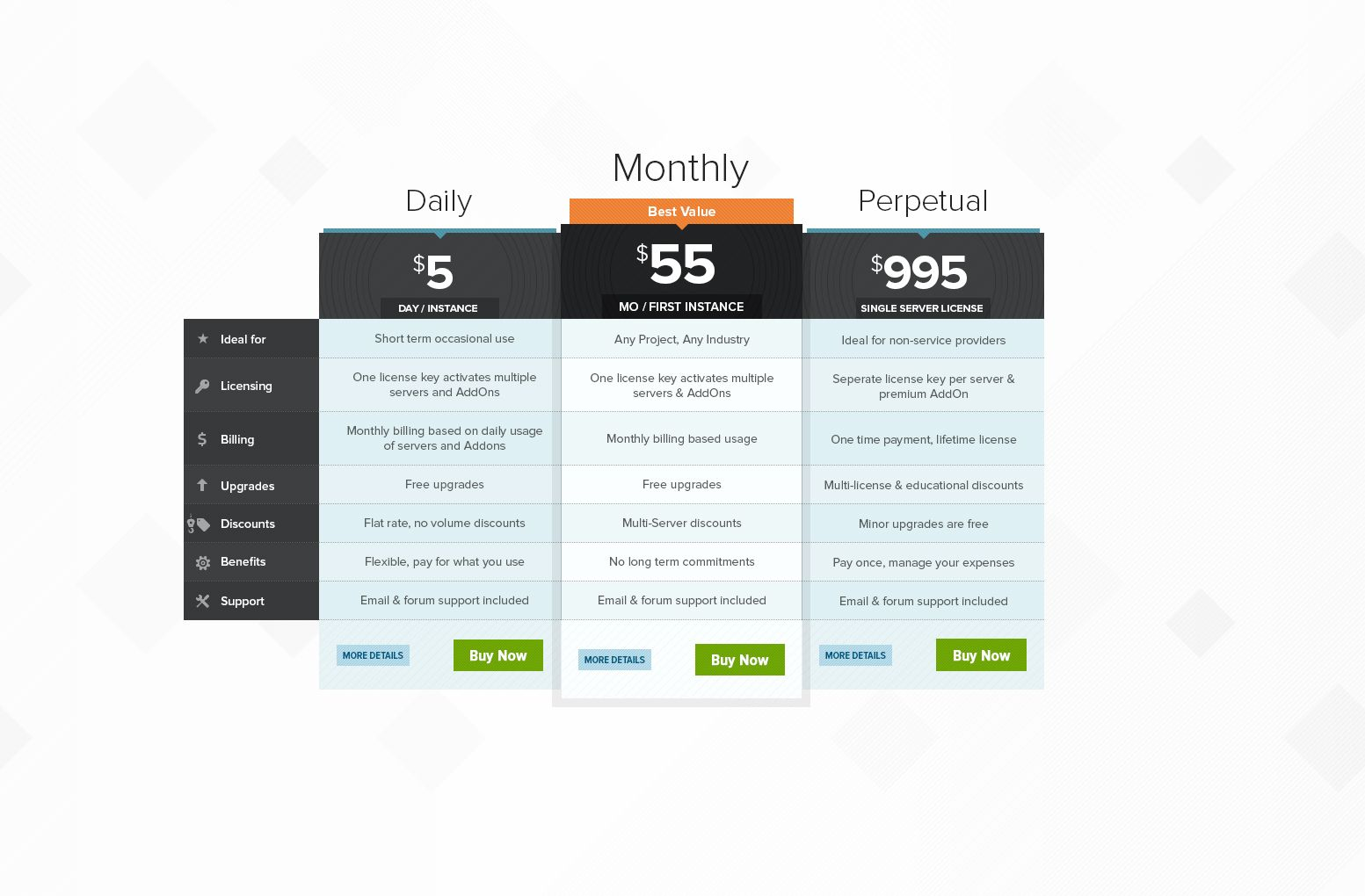 table chart design inspiration. Pricing-chart Table Chart Design Inspiration B