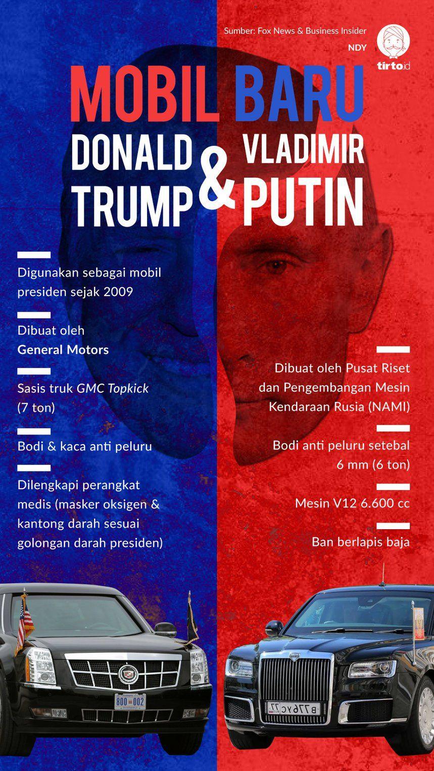 Pin Di Infografik Mild Report