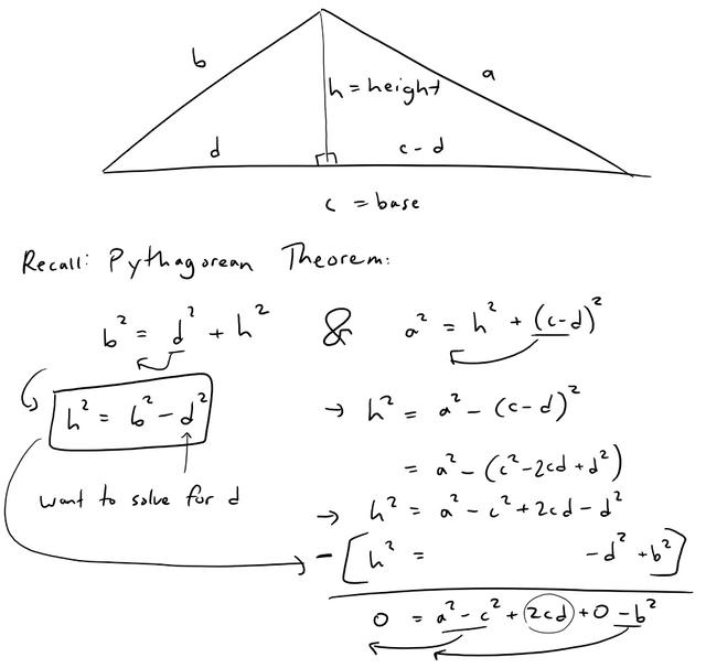 Heron S Formula Area Of A Triangle Knowing Lengths Of 3 Sides Algebraic Proof Steemit Algebraic Proof Formula Education Math