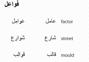 Arabic broken plurals | Learn arabic online, Learning ...