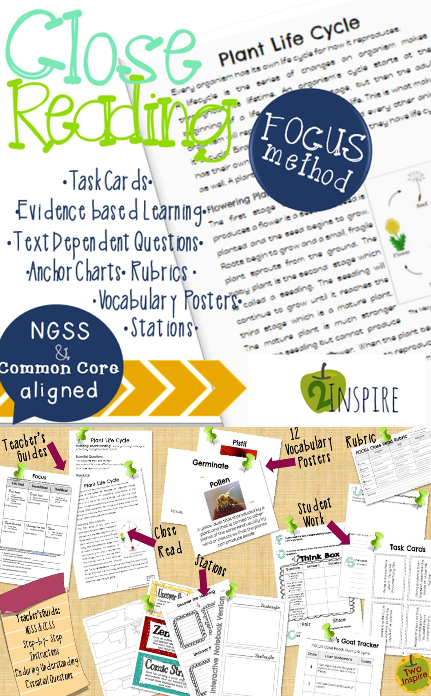 Science Close Reading Plant Life Cycle Evidence Amp Text
