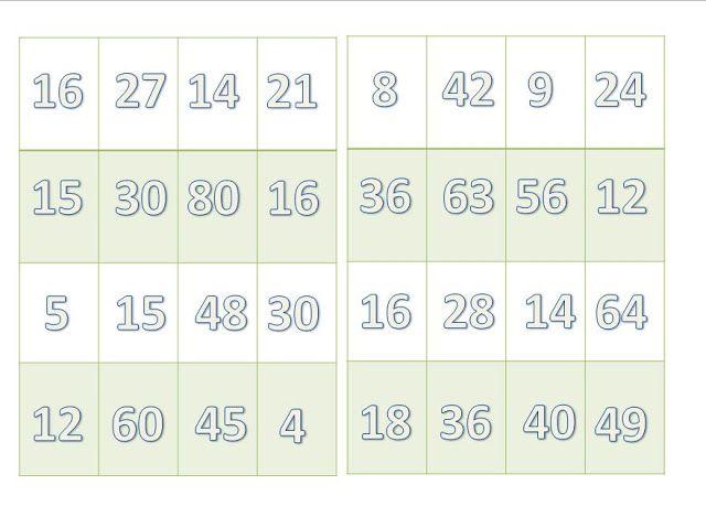 Todo para la Primaria: Lotería de las tablas de multiplicar para ...