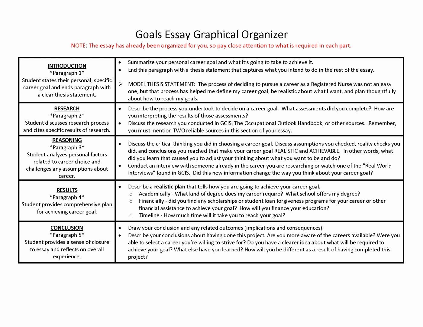 Statement Of Academic Goal Example Best 023 Career Zdxttkpg Educational And Essay Scholarship On Goals